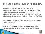 local community schools