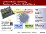 semiconductor technology creating the perfect digital storm