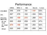 performance30