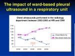 the impact of ward based pleural ultrasound in a respiratory unit