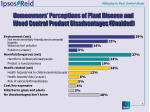 homeowners perceptions of plant disease and weed control product disadvantages unaided