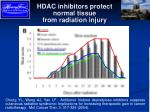 hdac inhibitors protect normal tissue from radiation injury