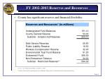 fy 2002 2003 reserves and resources