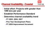 channel availability coastal
