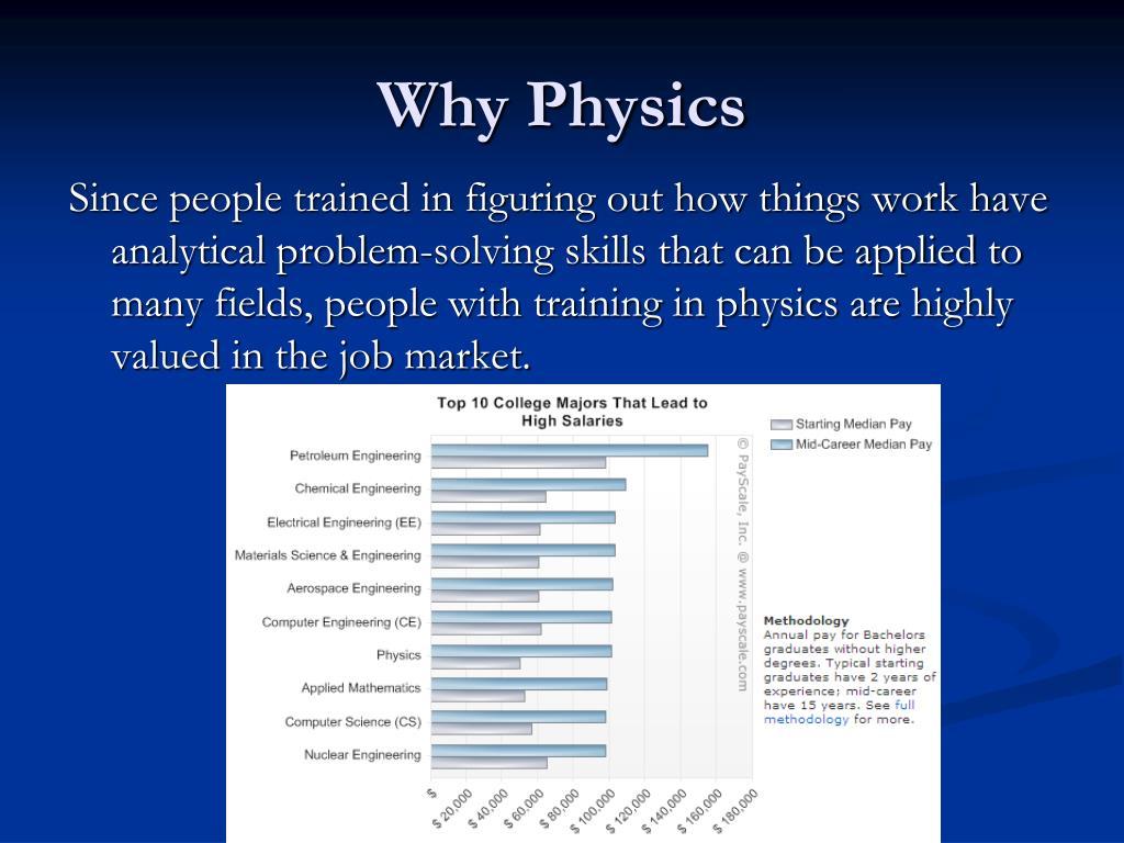 Why Physics