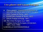 i tre pilastri dell unione europea