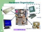 hardware organization30