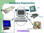 hardware organization50