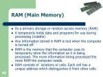 ram main memory