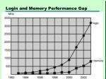 login and memory performance gap