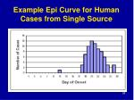 example epi curve for human cases from single source