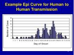 example epi curve for human to human transmission