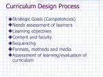 curriculum design process