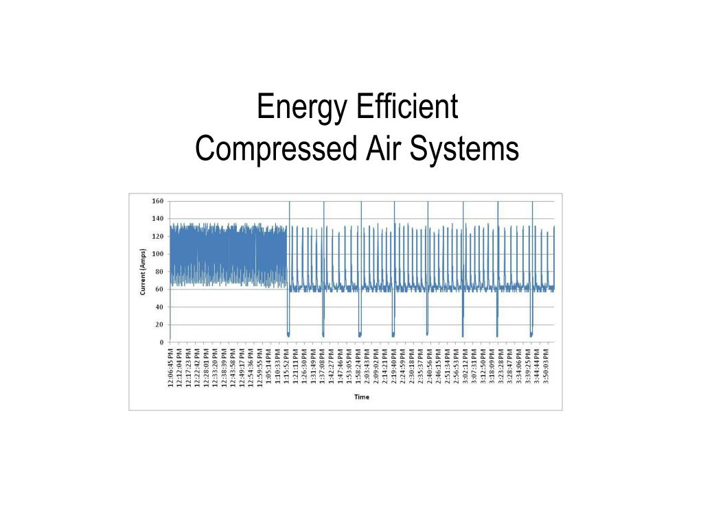 energy efficient compressed air systems l.