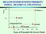 health intervention priority index deaths vs ypls total