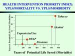 health intervention priority index ypls mortality vs ypls morbidity