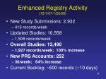 enhanced registry activity 12 1 07 1 20 08