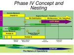 phase iv concept and nesting