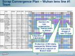 scrap convergence plan wuhan lens line 1 team