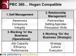 pbc 360 hogan compatible