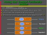 proving data transport functionality intuition