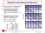 global fit to pion momentum spectrum