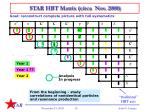 star hbt matrix circa nov 2000