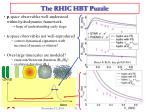 the rhic hbt puzzle21