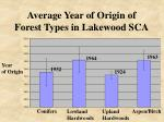 average year of origin of forest types in lakewood sca