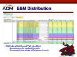 e m distribution