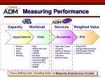 measuring performance31