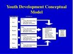 youth development conceptual model