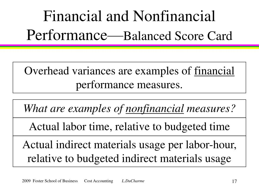 Financial and Nonfinancial Performance—