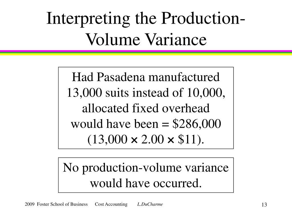 Interpreting the Production-Volume Variance