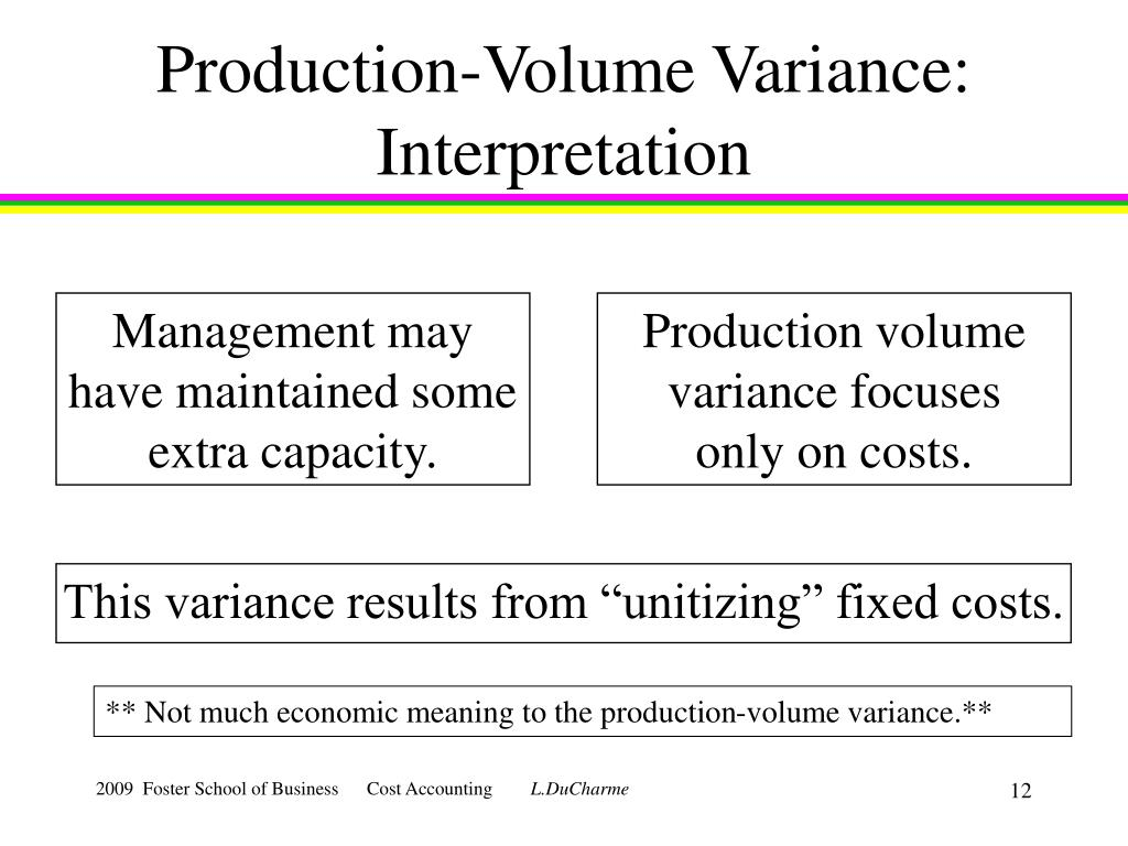 Production-Volume Variance: Interpretation