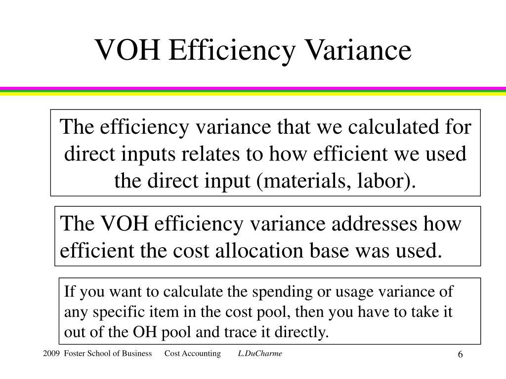 VOH Efficiency Variance