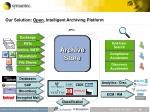 our solution open intelligent archiving platform