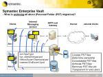 symantec enterprise vault what is archiving all about personal folder pst migration