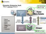 symantec enterprise vault what is archiving all about