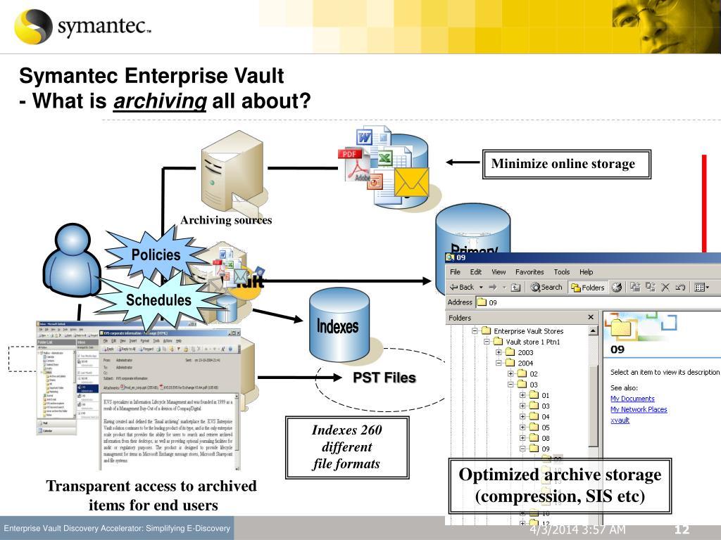 PPT - Symantec Enterprise Vault PowerPoint Presentation - ID