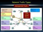 network traffic types