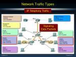 network traffic types1