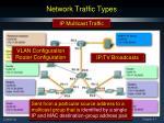 network traffic types2