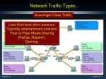 network traffic types4