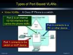 types of port based vlans7
