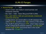 vlan id ranges1
