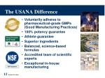the usana difference
