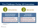 two challenges facing all generations