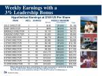 weekly earnings with a 3 leadership bonus