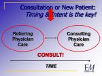 consultation or new patient timing intent is the key12